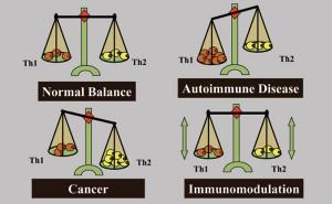 immune-balance